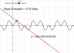 Slope of function demo