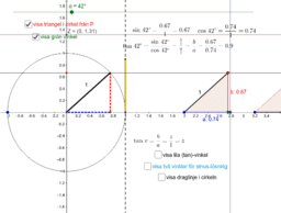 Matematik 4: sinus, cosinus, tangens - kurva