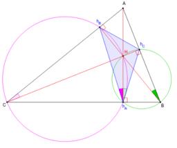 Les hauteurs sont les bissectrices du triangle orthique