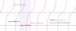 Função f(x)=tg(bx)