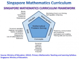 !Maths-introduction