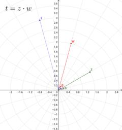 Moltiplicazione di numeri complessi