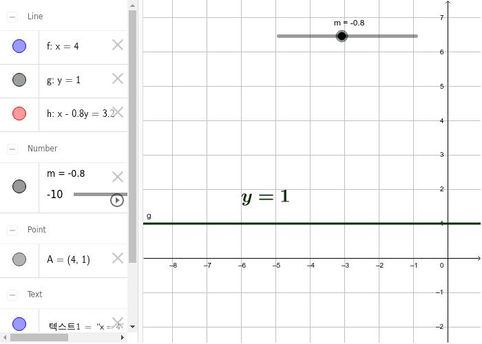 두 직선의 교점을 지나는 직선의 방정식1 활동을 시작하려면 엔터키를 누르세요.