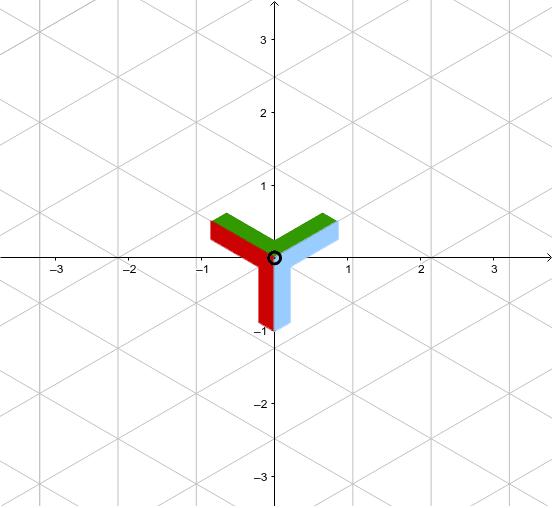 Mueve el punto en el centro.