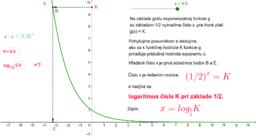 Určenie logaritmu z grafu exponenciálnej funkcie 2