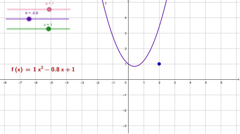 Mueve los deslizadores y observa lo que ocurre al variar los valores de a, b y c. Presiona Intro para comenzar la actividad