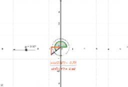Cosinus et Sinus (cercle unité)