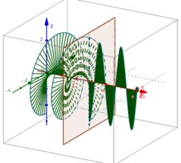 Polarisation d'une onde lumineuse 3D