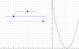 y=xa²+bx+c mit Schiebereglern