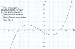 10.3 The Newton-Raphson method: page 284, example 6
