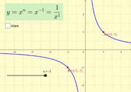 Mocninné funkce - záporný celý exponent