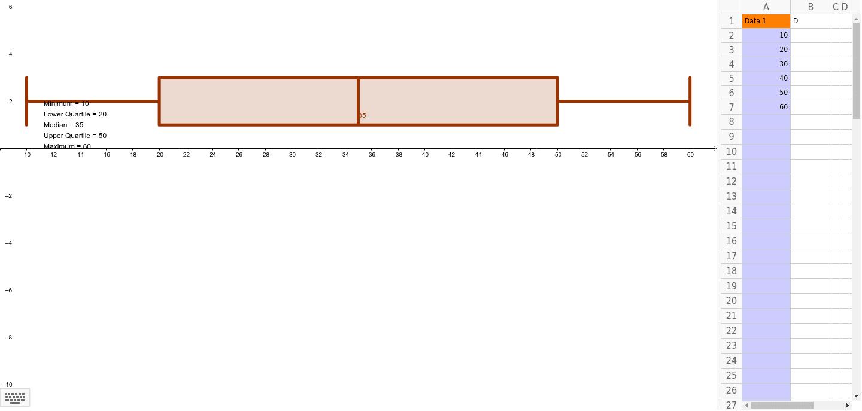 Box-and-Whisker Plot Generator – GeoGebra
