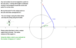 Mapping Real Numbers onto the Unit Circle