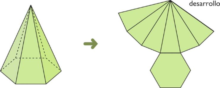 Piramide (hexagonal)