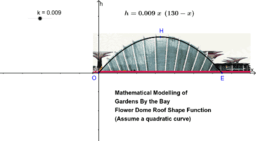 Modelling of the Parabolic Shape of the Flower Dome