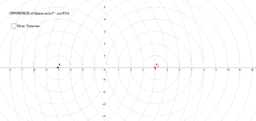 Locus Difference of Distances(noshow)
