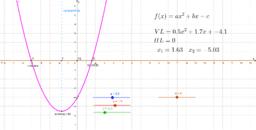 Grafisk lösning av andragradsekvationer