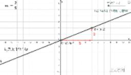 垂直線的斜率關係