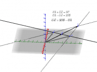 SimétricoA(B)