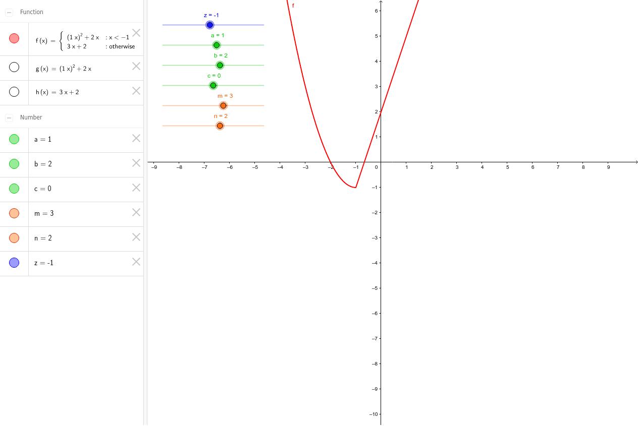 """Gráfica de una función """"a trozos"""" en la que una rama es una función cuadrática, y=ax^2+bx+c,  y la otra rama es una función afín, y=mx+n, de manera que pasamos de una a otra en valores de x=a."""
