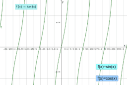 Trigonometriset funktiot