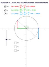 Variación Funciones trigonométricas