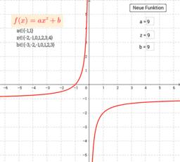 Bestimmen der Parameter einer Potenzfunktion