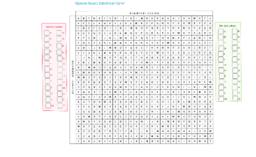Vigenere Square Substitution Cipher
