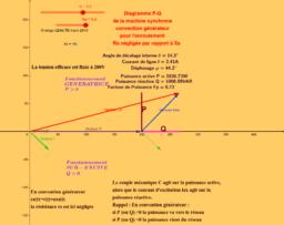 Ggb-SL-Diagrame synchrone MS (PQ)