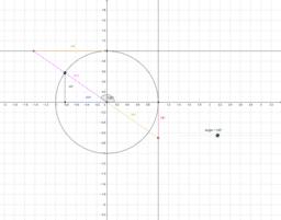 Trigonometric Functions: Unit Circle Geometry