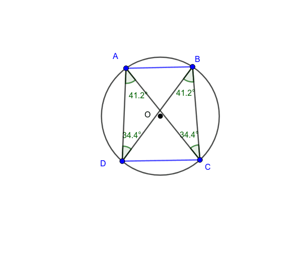 Explore the following diagram by moving the points Press Enter to start activity
