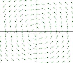 Graficadora de campos vectoriales versión 2