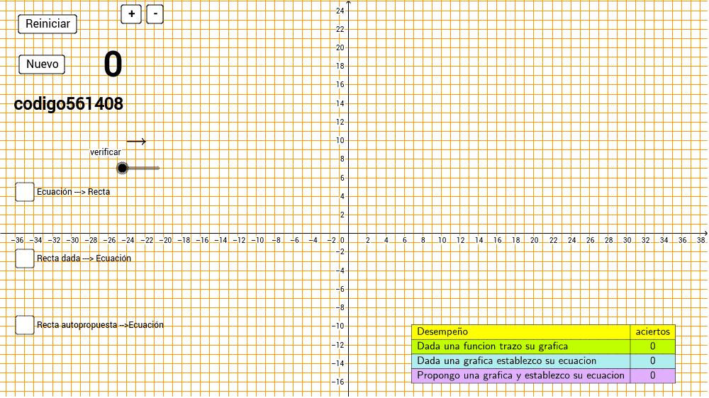 Función lineal-Gráfica de la función lineal-Función lineal