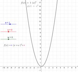 Parameter einer Quadratischen Funktion