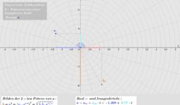 Potenzieren Gauss'sche Zahlenebene