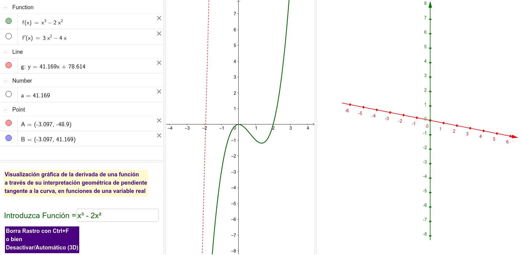 Anime el botón para visualizar el trazo; posteriormente active la derivada de la función. Puede cambiar la función en la casilla de entrada.