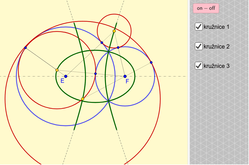 Poloha 3 - Elipsa + hyperbola