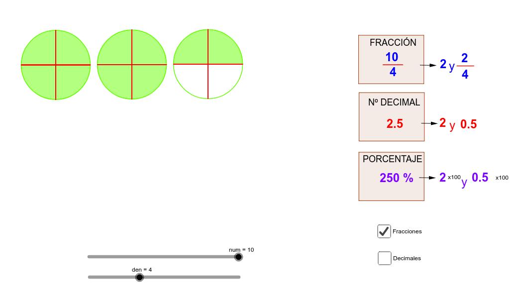 Desplaza las barras deslizaderas del numerador y denominador y observa las relaciones de las distintas fracciones en decimal y porcentaje. Presiona Intro para comenzar la actividad