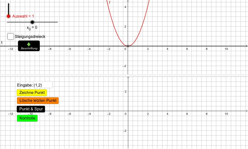 Punkte des Graphen der Ableitungsfunktion einzeichnen und kontrollieren Drücke die Eingabetaste um die Aktivität zu starten