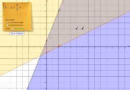 Lineare Ungleichungssysteme