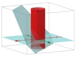 Teorema de Stokes - ejemplo análisis de hipótesis