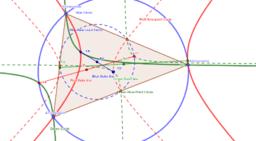 Chromogeometry