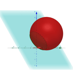 Janela 3D - Esfera seccionada - vista 2D do plano