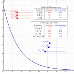 Tiendelige logaritme - leerkrachtenversie