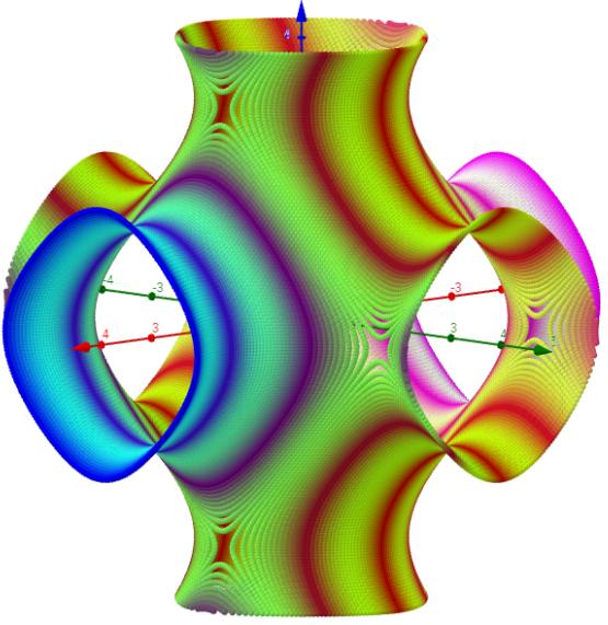 Amphora: cos(x)+cos(y)+cos(z)=0 (180x180 Punkte)