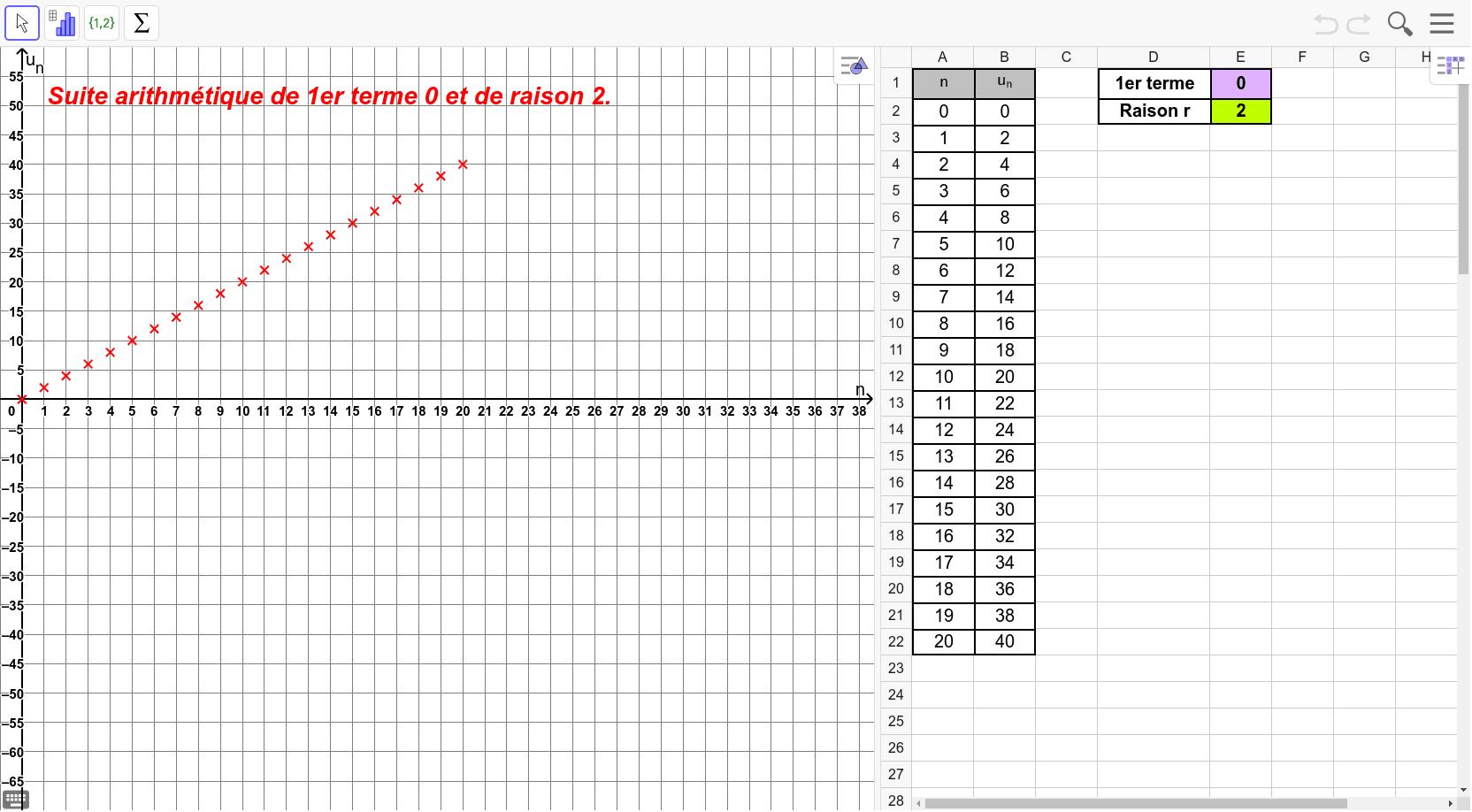 """Changer la valeur du 1er terme et / ou de la raison r (cases colorées). Enlever / ajouter une fenêtre (Menu / Affichage). Tapez """"Entrée"""" pour démarrer l'activité"""