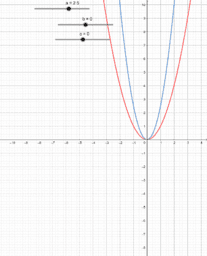 TeacherMW - quad Funktion ax^2 + bx + c