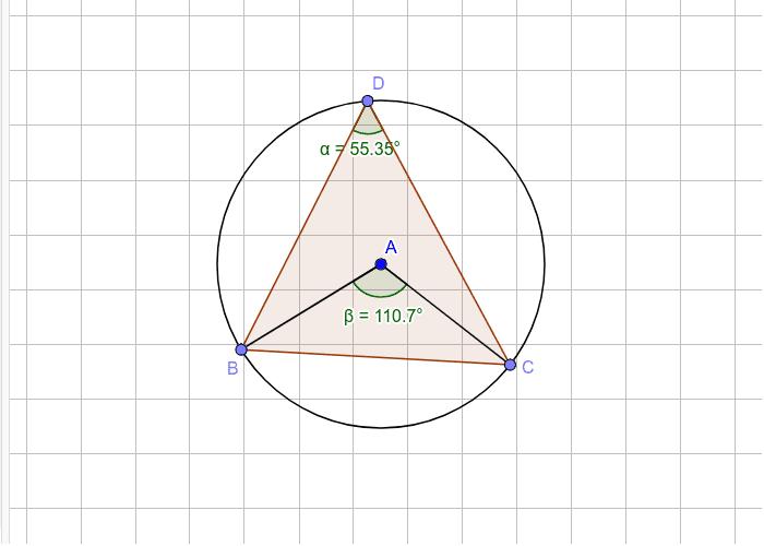 Verschiebe die Punkte B oder C entlang des Kreises in der Ansicht. Was fällt dir auf, wenn du die beiden eingezeichneten Winkel vergleichst? Press Enter to start activity