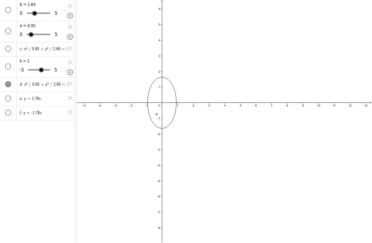 Generazione di ellissi ed iperboli a partire dall'equazione canonica parametrica