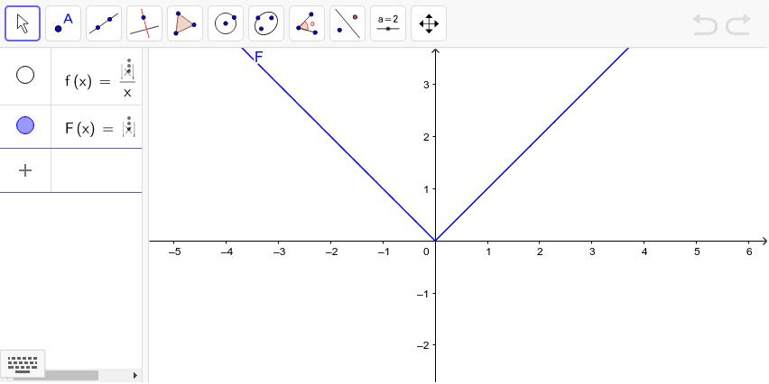 La función valor absoluto y su derivada